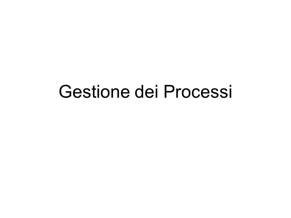 I processi Un processo è unistanza di esecuzione di un programma.