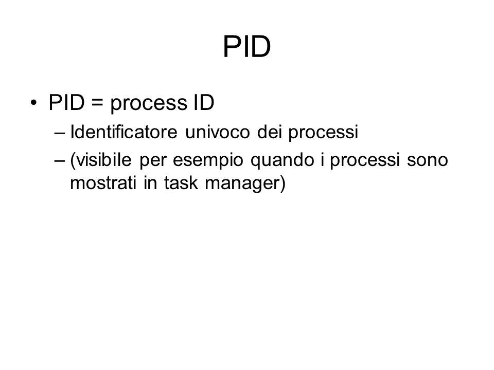 PID PID = process ID –Identificatore univoco dei processi –(visibile per esempio quando i processi sono mostrati in task manager)