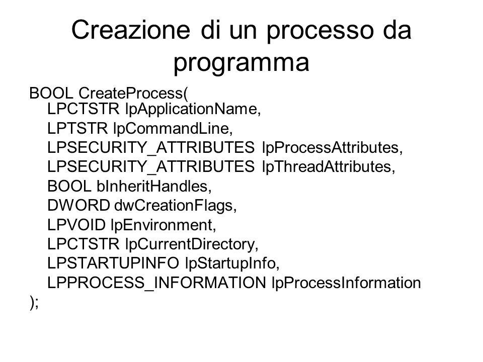 Parametri di CreateProcess i/ii LPCTSTR lpApplicationName –Nome dellapplicazione (stringa) LPTSTR lpCommandLine –Linea di comando con evetuali parametri (stringa) LPSECURITY_ATTRIBUTES lpProcessAttributes LPSECURITY_ATTRIBUTES lpThreadAttributes –Attributi di sicurezza del processo e del suo primo thread BOOL bInheritHandles –ereditarietà delgli handle del padre DWORD dwCreationFlags –Modalità di creazione del processo CREATE_SUSPENDED (processo creato nello stato sospeso) CREATE_NEW_CONSOLE (processo creato in una nuova console) 0 (nessuna modalità particolare)
