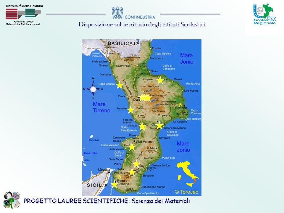PROGETTO LAUREE SCIENTIFICHE: Scienza dei Materiali Facoltà di Scienze Matematiche Fisiche e Naturali Università della Calabria Disposizione sul territorio degli Istituti Scolastici