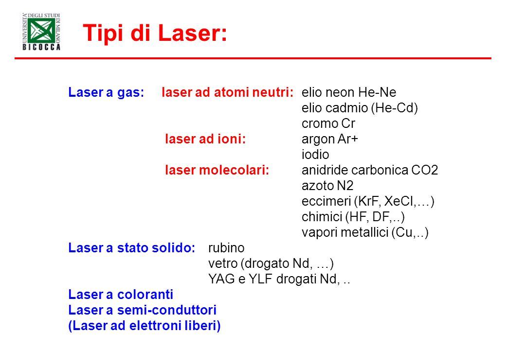 Tipi di Laser: Laser a gas: laser ad atomi neutri: elio neon He-Ne elio cadmio (He-Cd) cromo Cr laser ad ioni: argon Ar+ iodio laser molecolari: anidr