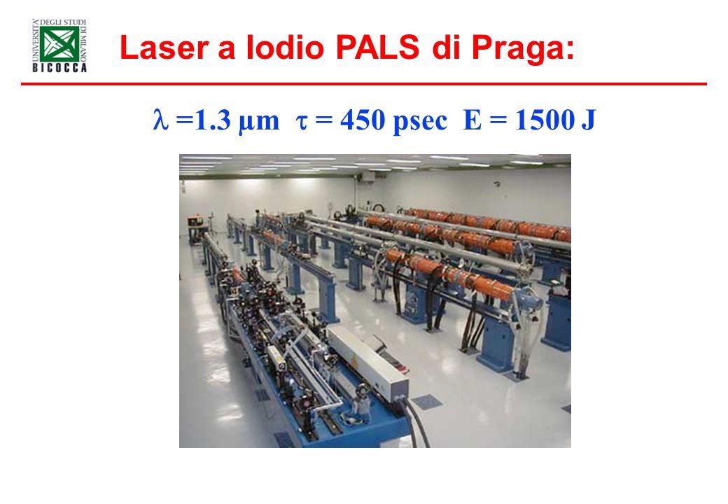 Laser a Iodio PALS di Praga: =1.3 µm = 450 psec E = 1500 J