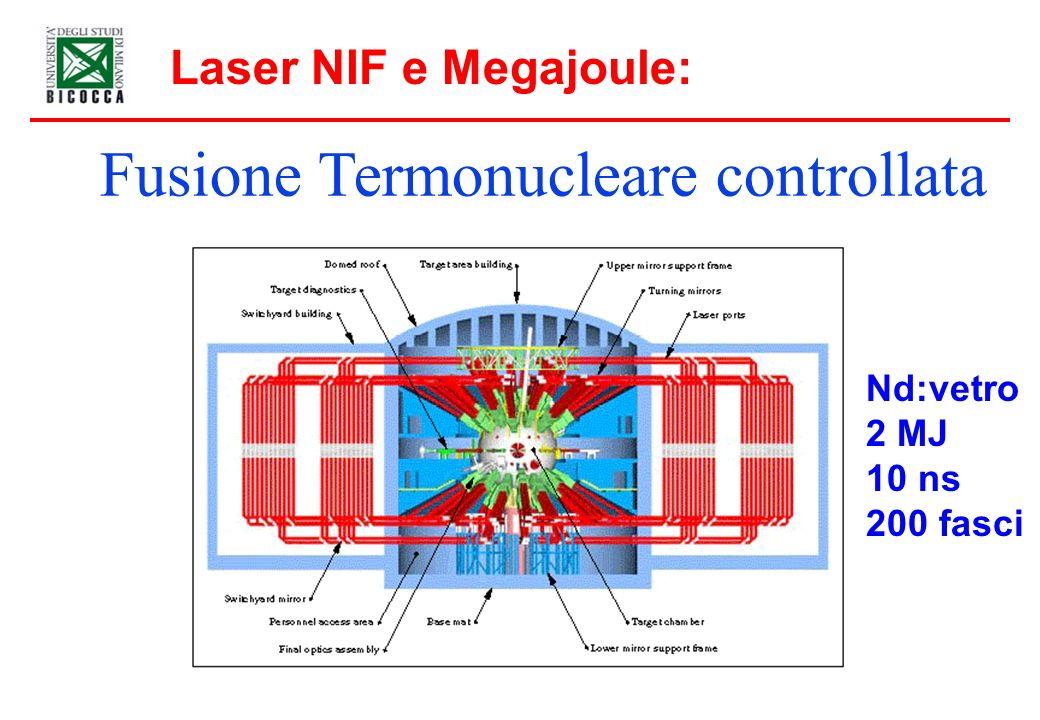 Laser NIF e Megajoule: Fusione Termonucleare controllata Nd:vetro 2 MJ 10 ns 200 fasci