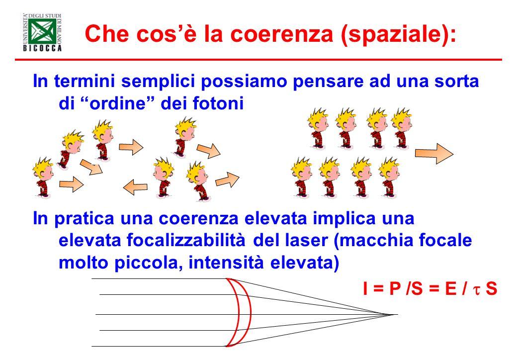 In termini semplici possiamo pensare ad una sorta di ordine dei fotoni In pratica una coerenza elevata implica una elevata focalizzabilità del laser (macchia focale molto piccola, intensità elevata) Che cosè la coerenza (spaziale): I = P /S = E / S