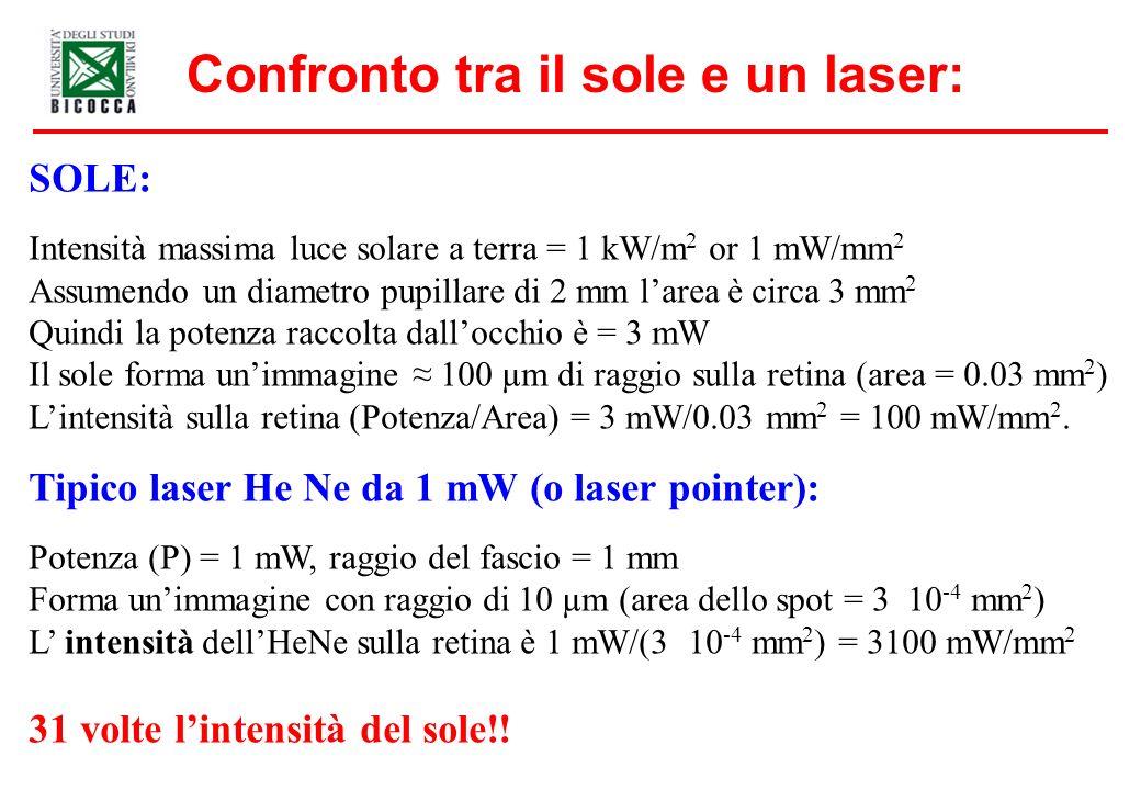 Confronto tra il sole e un laser: SOLE: Intensità massima luce solare a terra = 1 kW/m 2 or 1 mW/mm 2 Assumendo un diametro pupillare di 2 mm larea è circa 3 mm 2 Quindi la potenza raccolta dallocchio è = 3 mW Il sole forma unimmagine 100 µm di raggio sulla retina (area = 0.03 mm 2 ) Lintensità sulla retina (Potenza/Area) = 3 mW/0.03 mm 2 = 100 mW/mm 2.