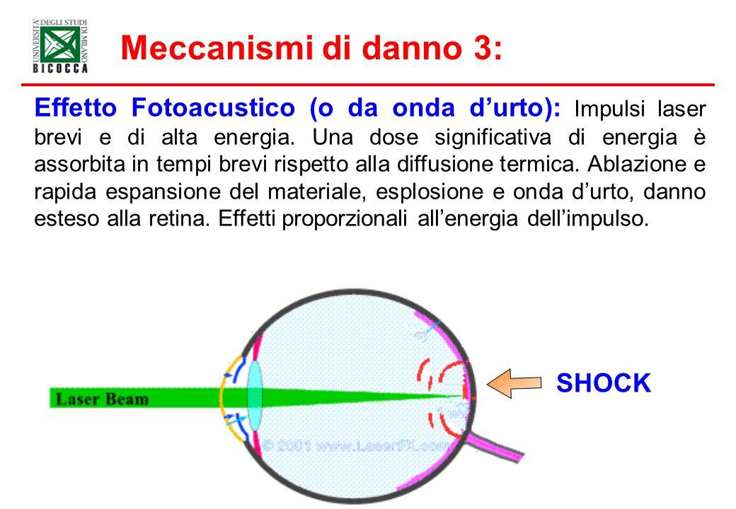 Meccanismi di danno 3: Effetto Fotoacustico (o da onda durto): Impulsi laser brevi e di alta energia. Una dose significativa di energia è assorbita in