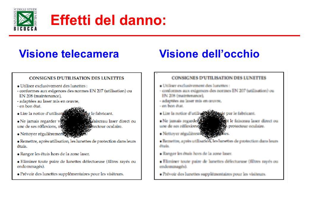 Effetti del danno: Visione telecamera Visione dellocchio