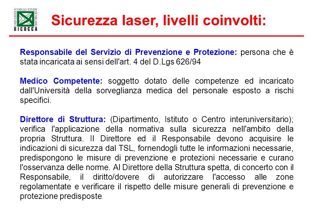 Sicurezza laser, livelli coinvolti:. Responsabile del Servizio di Prevenzione e Protezione: persona che è stata incaricata ai sensi dell'art. 4 del D.