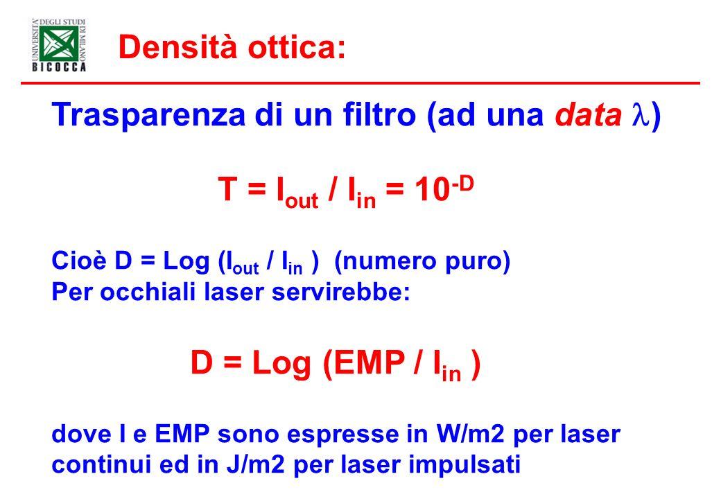 Densità ottica: Trasparenza di un filtro (ad una data ) T = I out / I in = 10 -D Cioè D = Log (I out / I in ) (numero puro) Per occhiali laser servirebbe: D = Log (EMP / I in ) dove I e EMP sono espresse in W/m2 per laser continui ed in J/m2 per laser impulsati