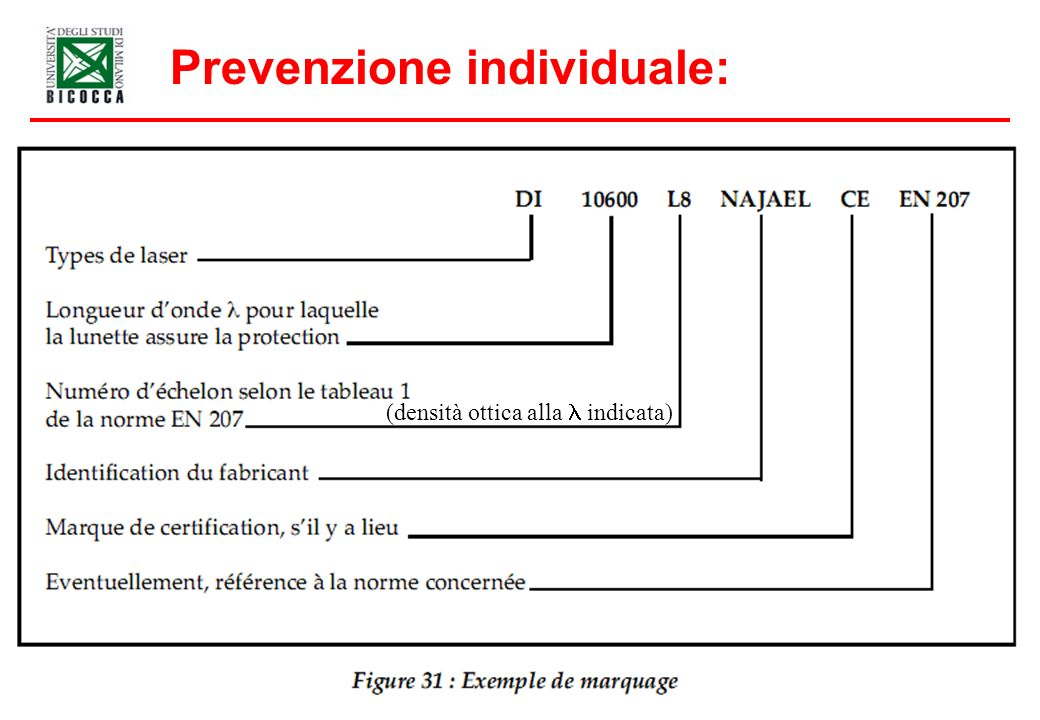 Prevenzione individuale: (densità ottica alla indicata)