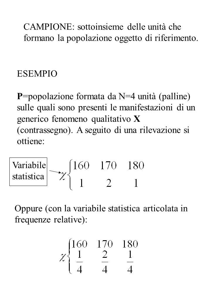 CAMPIONE: sottoinsieme delle unità che formano la popolazione oggetto di riferimento. ESEMPIO P=popolazione formata da N=4 unità (palline) sulle quali
