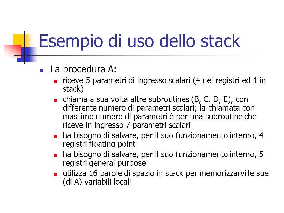 Esempio di uso dello stack La procedura A: riceve 5 parametri di ingresso scalari (4 nei registri ed 1 in stack) chiama a sua volta altre subroutines (B, C, D, E), con differente numero di parametri scalari; la chiamata con massimo numero di parametri è per una subroutine che riceve in ingresso 7 parametri scalari ha bisogno di salvare, per il suo funzionamento interno, 4 registri floating point ha bisogno di salvare, per il suo funzionamento interno, 5 registri general purpose utilizza 16 parole di spazio in stack per memorizzarvi le sue (di A) variabili locali