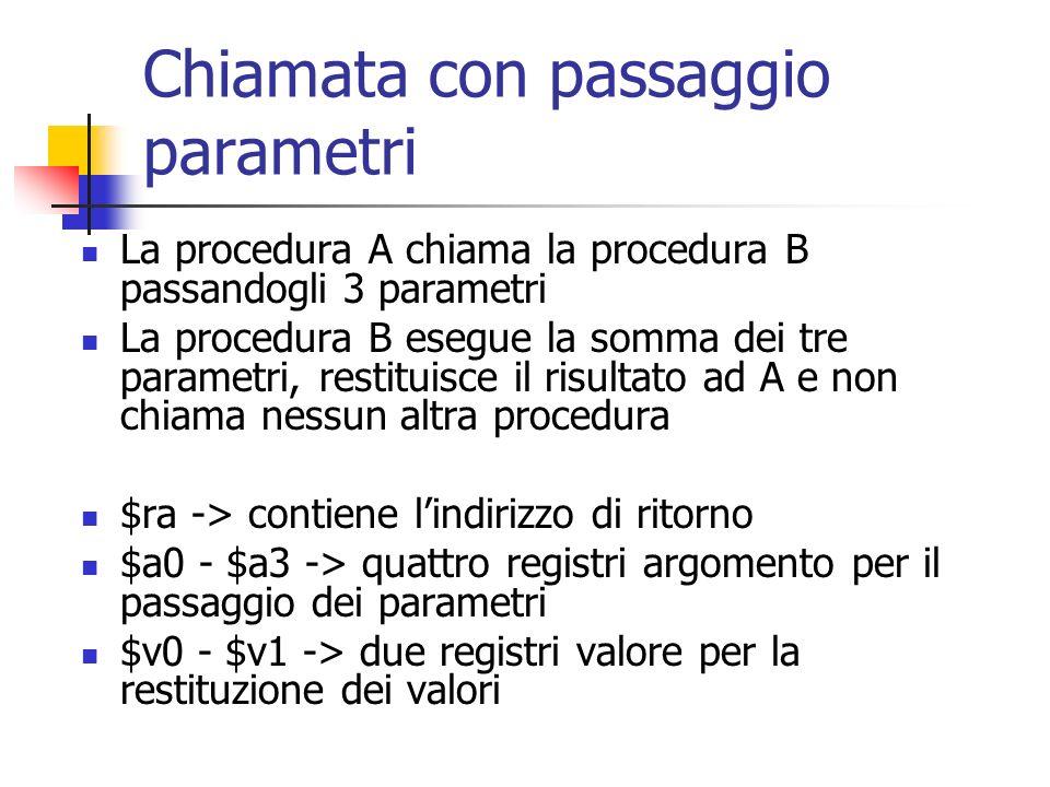 Chiamata con passaggio parametri La procedura A chiama la procedura B passandogli 3 parametri La procedura B esegue la somma dei tre parametri, restit