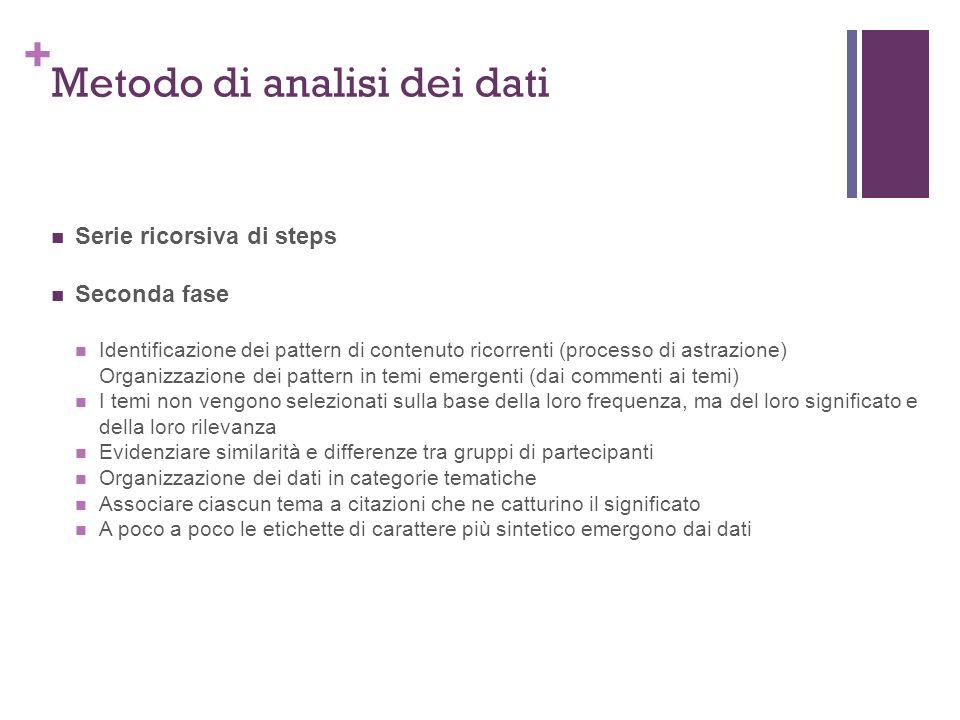 + Serie ricorsiva di steps Seconda fase Identificazione dei pattern di contenuto ricorrenti (processo di astrazione) Organizzazione dei pattern in tem