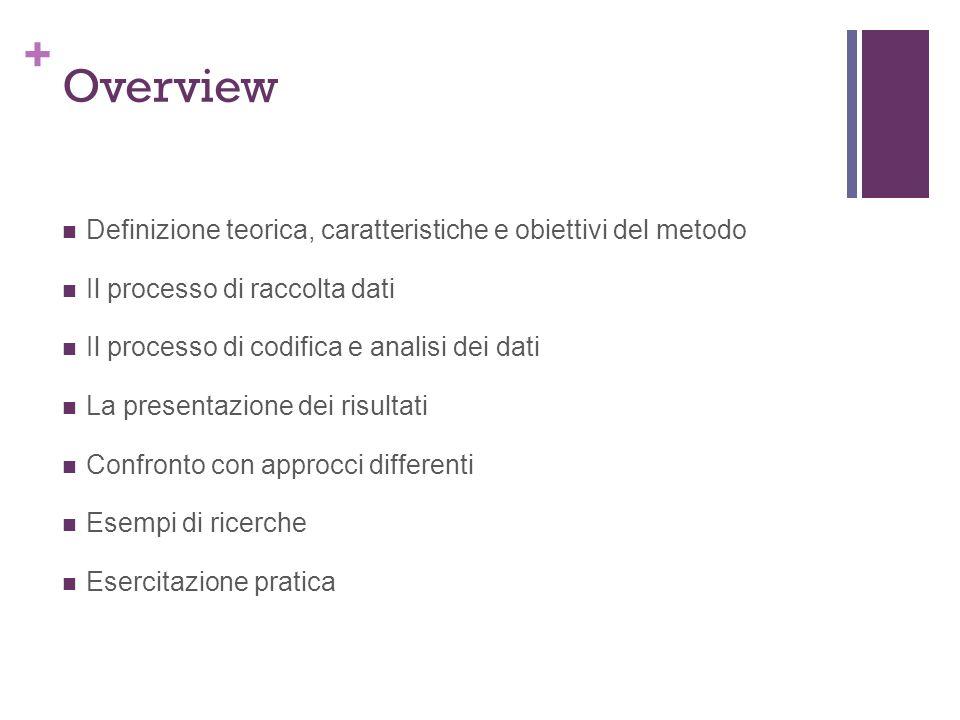 + Overview Definizione teorica, caratteristiche e obiettivi del metodo Il processo di raccolta dati Il processo di codifica e analisi dei dati La pres