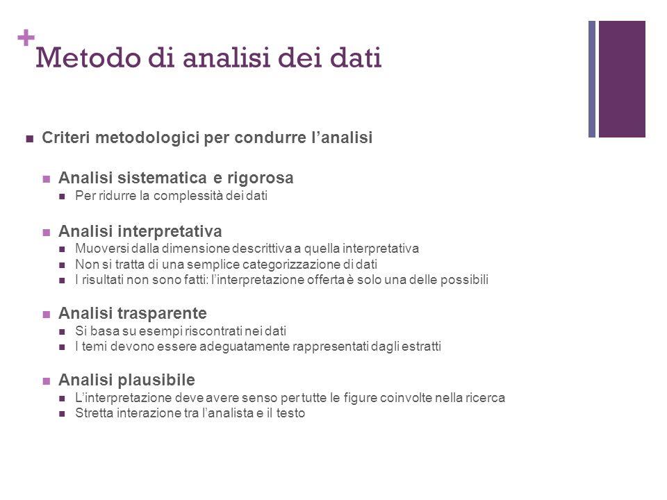 + Criteri metodologici per condurre lanalisi Analisi sistematica e rigorosa Per ridurre la complessità dei dati Analisi interpretativa Muoversi dalla