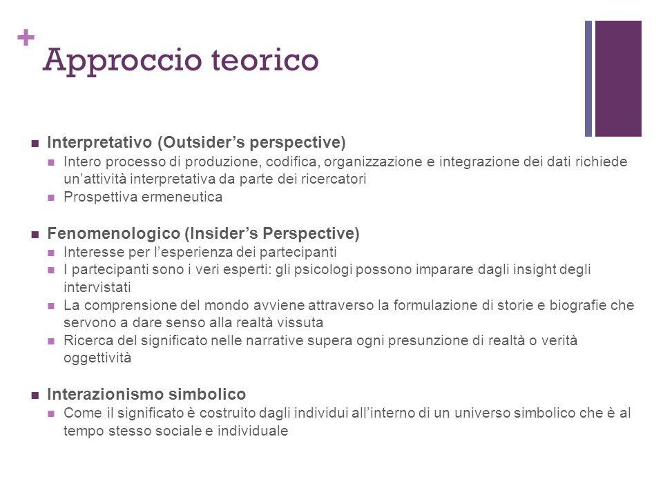 + Approccio teorico Interpretativo (Outsiders perspective) Intero processo di produzione, codifica, organizzazione e integrazione dei dati richiede un
