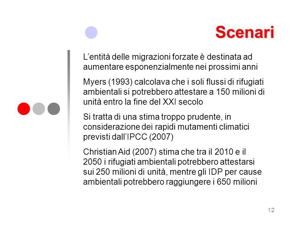 12 Scenari Lentità delle migrazioni forzate è destinata ad aumentare esponenzialmente nei prossimi anni Myers (1993) calcolava che i soli flussi di ri