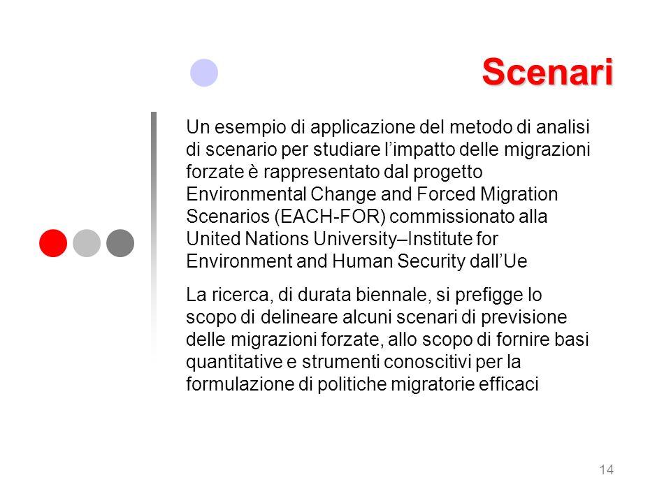 14 Scenari Un esempio di applicazione del metodo di analisi di scenario per studiare limpatto delle migrazioni forzate è rappresentato dal progetto En