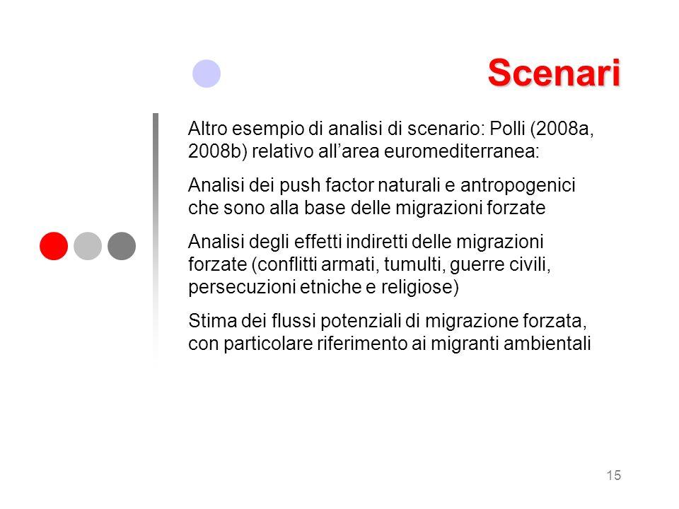 15 Scenari Altro esempio di analisi di scenario: Polli (2008a, 2008b) relativo allarea euromediterranea: Analisi dei push factor naturali e antropogen
