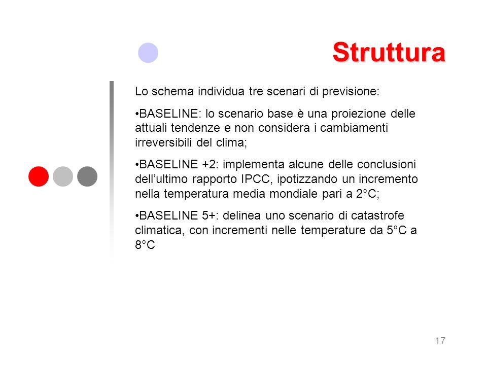 17 Struttura Lo schema individua tre scenari di previsione: BASELINE: lo scenario base è una proiezione delle attuali tendenze e non considera i cambi
