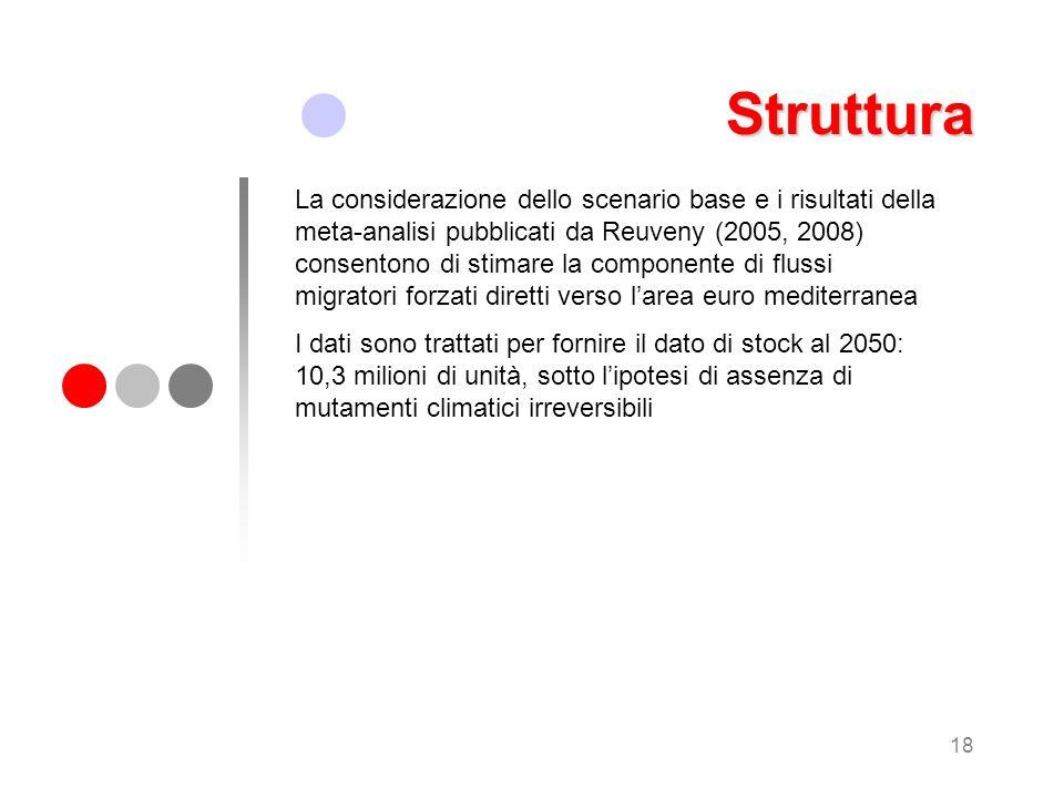 18 Struttura La considerazione dello scenario base e i risultati della meta-analisi pubblicati da Reuveny (2005, 2008) consentono di stimare la compon