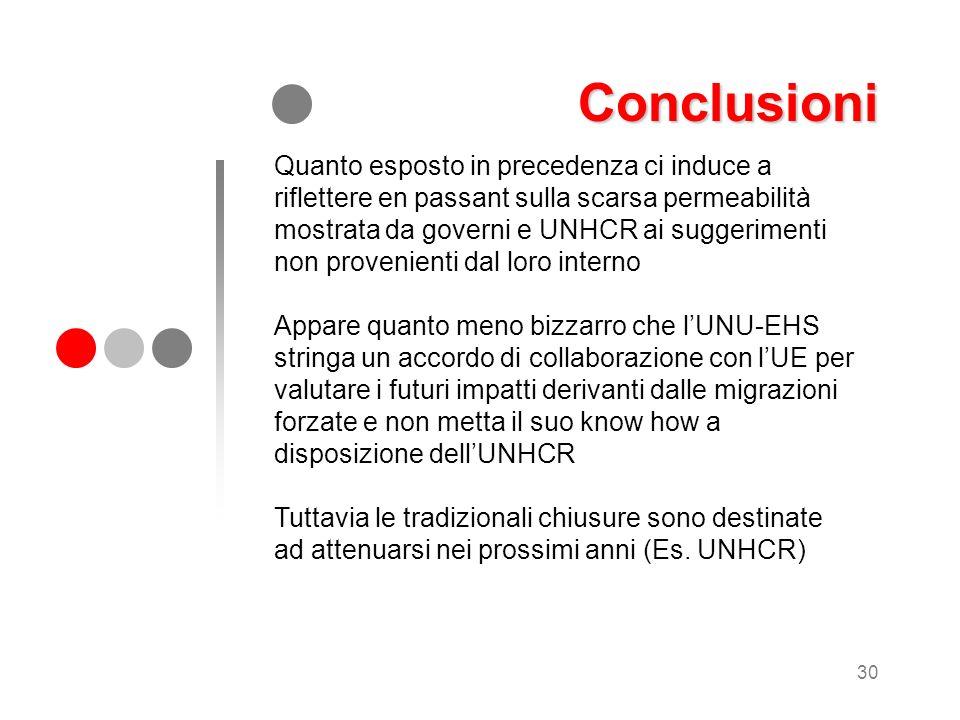 30 Conclusioni Quanto esposto in precedenza ci induce a riflettere en passant sulla scarsa permeabilità mostrata da governi e UNHCR ai suggerimenti no