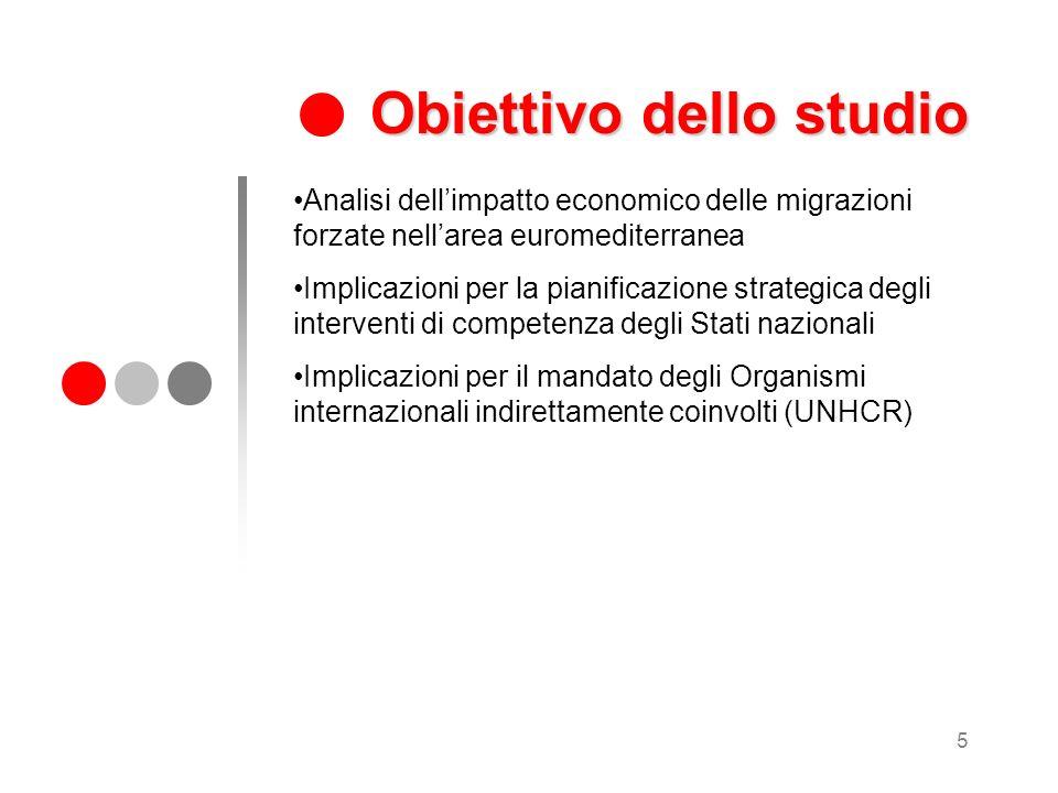 5 Obiettivo dello studio Analisi dellimpatto economico delle migrazioni forzate nellarea euromediterranea Implicazioni per la pianificazione strategic
