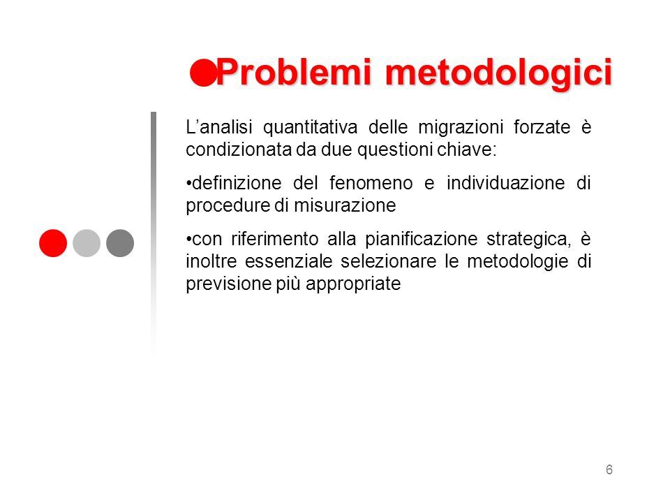 6 Problemi metodologici Lanalisi quantitativa delle migrazioni forzate è condizionata da due questioni chiave: definizione del fenomeno e individuazio