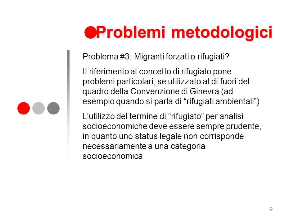 9 Problemi metodologici Problema #3: Migranti forzati o rifugiati? Il riferimento al concetto di rifugiato pone problemi particolari, se utilizzato al