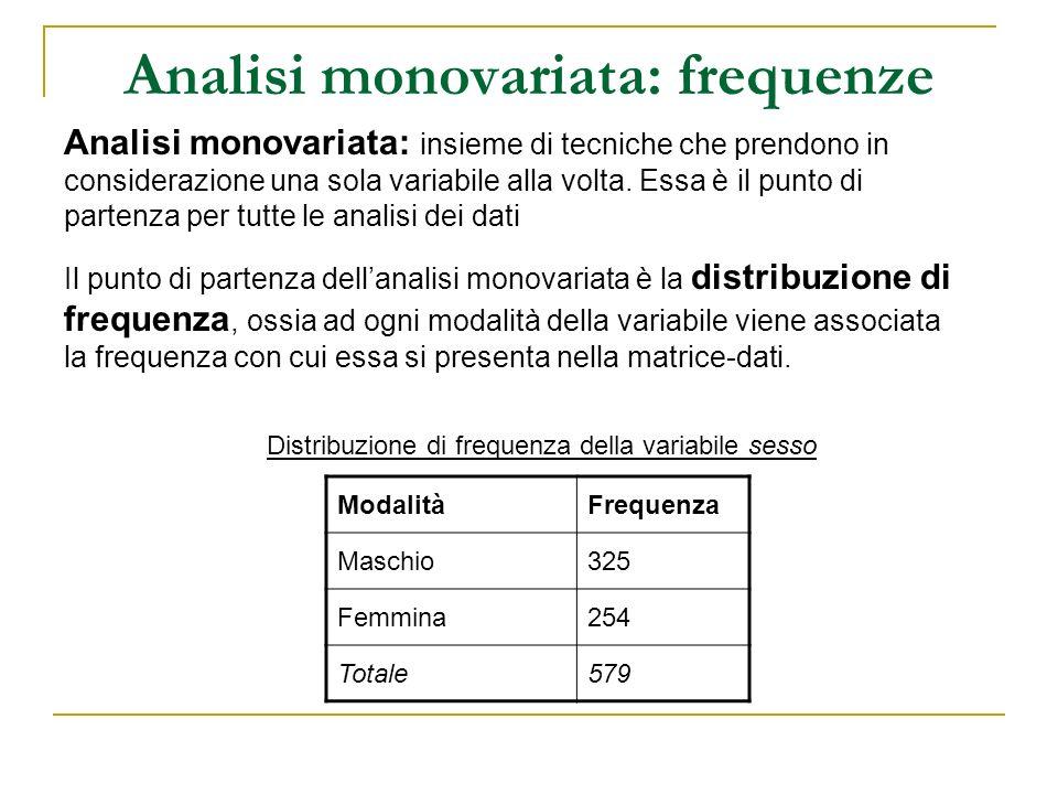 Analisi monovariata: frequenze Analisi monovariata: insieme di tecniche che prendono in considerazione una sola variabile alla volta. Essa è il punto