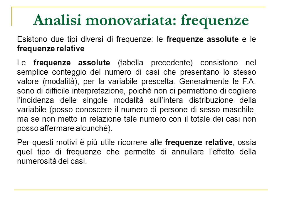 Analisi monovariata: frequenze Esistono due tipi diversi di frequenze: le frequenze assolute e le frequenze relative Le frequenze assolute (tabella pr