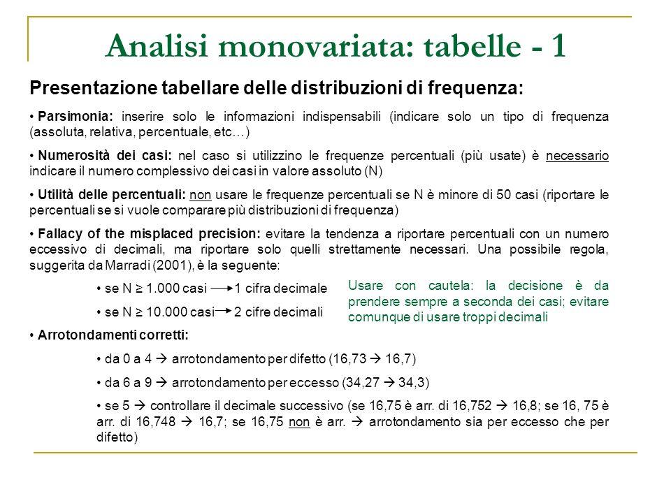 Analisi monovariata: tabelle - 1 Presentazione tabellare delle distribuzioni di frequenza: Parsimonia: inserire solo le informazioni indispensabili (i