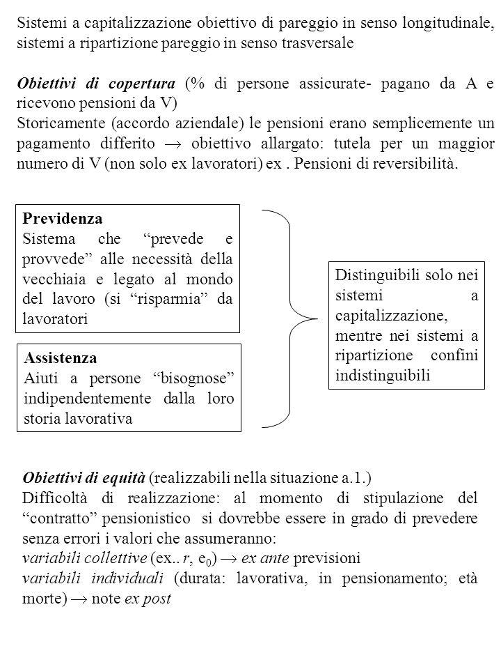 Sistemi a capitalizzazione obiettivo di pareggio in senso longitudinale, sistemi a ripartizione pareggio in senso trasversale Obiettivi di copertura (
