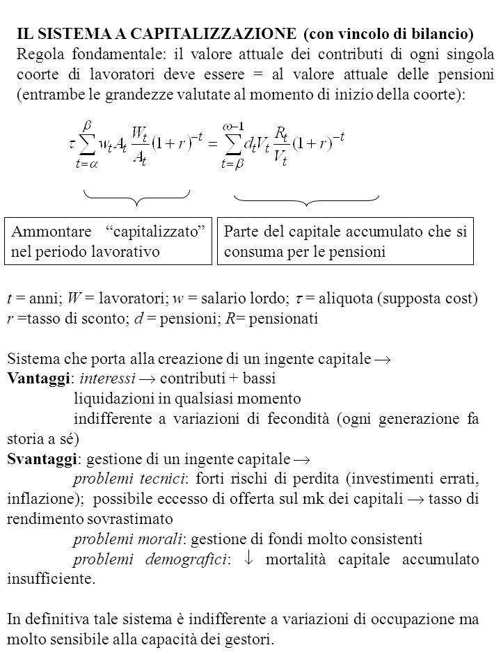 IL SISTEMA A CAPITALIZZAZIONE (con vincolo di bilancio) Regola fondamentale: il valore attuale dei contributi di ogni singola coorte di lavoratori dev
