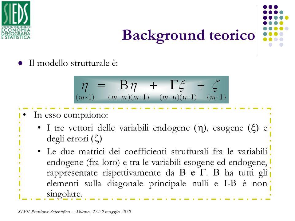 Background teorico Il modello strutturale è: In esso compaiono: I tre vettori delle variabili endogene ( ), esogene e degli errori Le due matrici dei