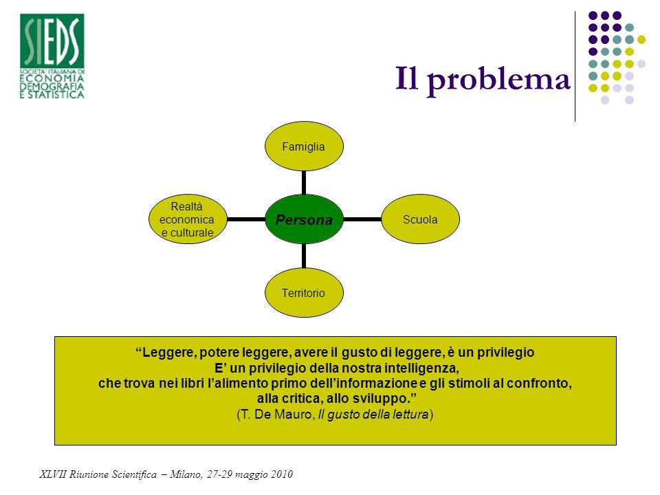 Scopo del lavoro Si è scelto un approccio ad equazioni strutturali (SEM) generalmente adoperato dalla ricerca sociale per lanalisi di variabili non osservabili (per es.