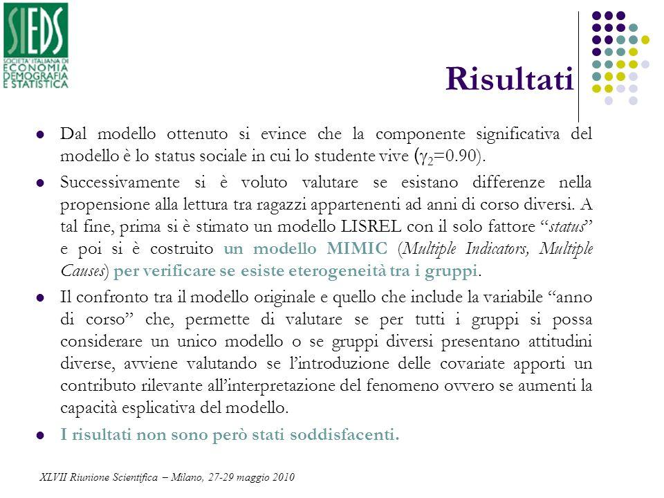 Risultati Dal modello ottenuto si evince che la componente significativa del modello è lo status sociale in cui lo studente vive ( 2 =0.90). Successiv