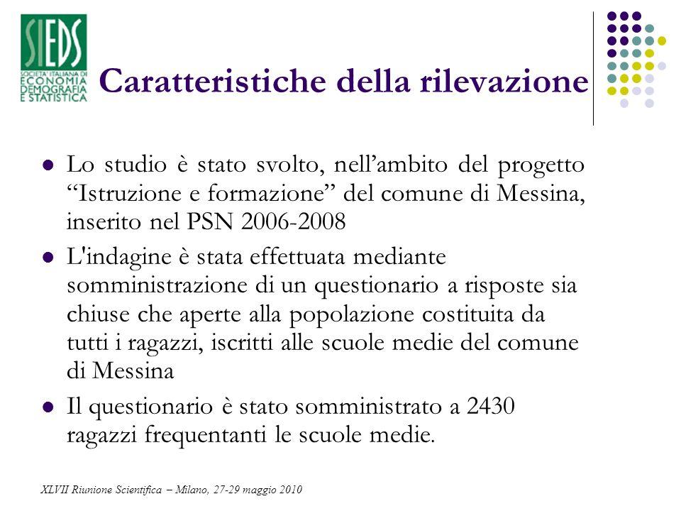 Caratteristiche della rilevazione Lo studio è stato svolto, nellambito del progetto Istruzione e formazione del comune di Messina, inserito nel PSN 20