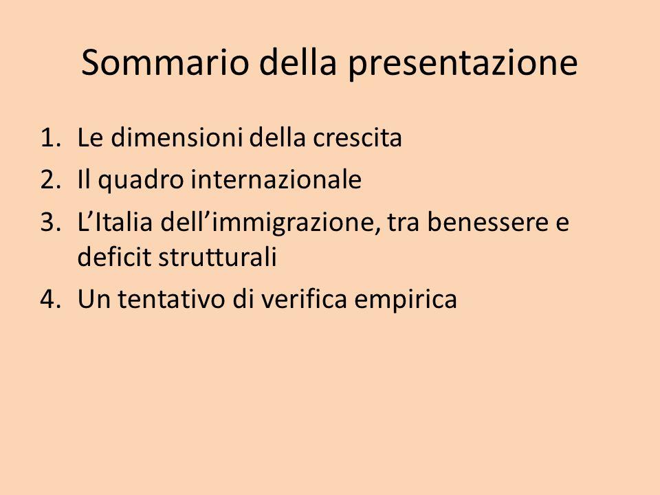 Sommario della presentazione 1.Le dimensioni della crescita 2.Il quadro internazionale 3.LItalia dellimmigrazione, tra benessere e deficit strutturali