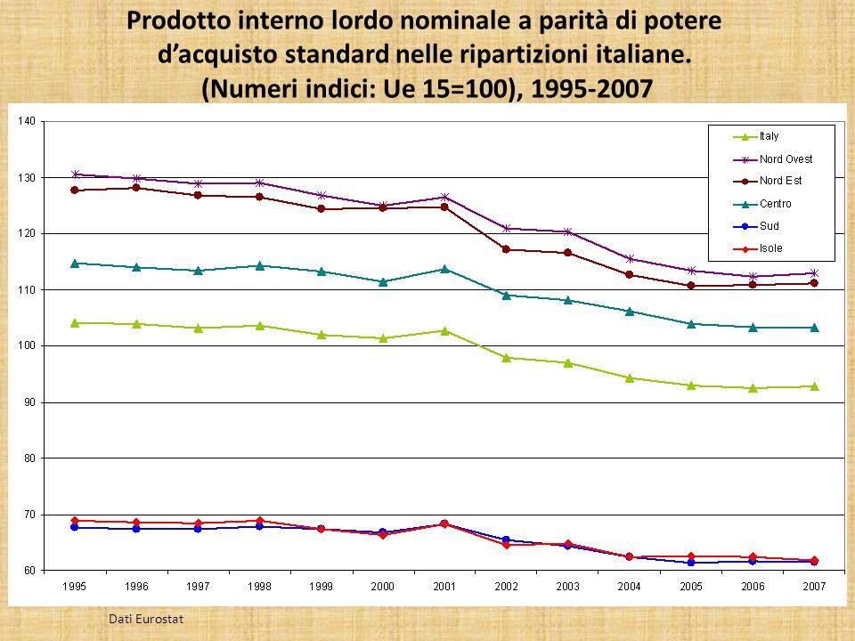 Prodotto interno lordo nominale a parità di potere dacquisto standard nelle ripartizioni italiane. (Numeri indici: Ue 15=100), 1995-2007 Dati Eurostat