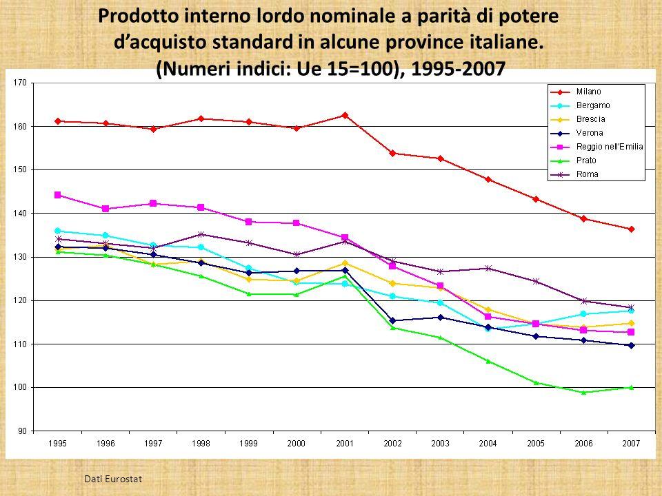 Prodotto interno lordo nominale a parità di potere dacquisto standard in alcune province italiane. (Numeri indici: Ue 15=100), 1995-2007 Dati Eurostat