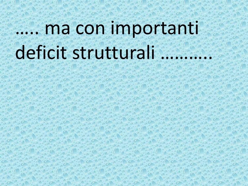 ….. ma con importanti deficit strutturali ………..