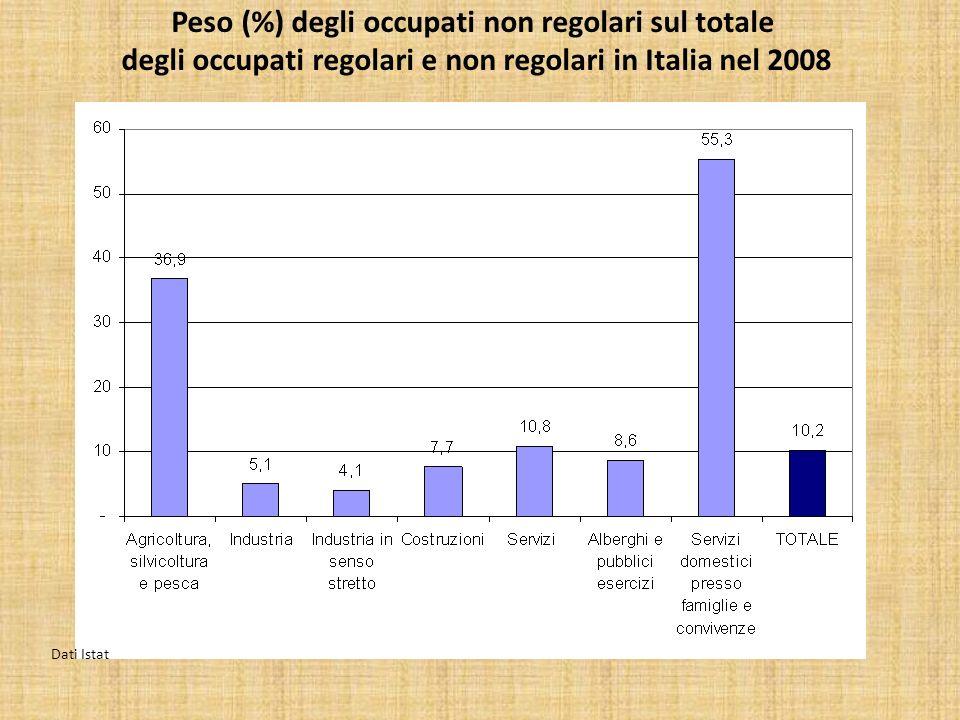 Dati Istat Peso (%) degli occupati non regolari sul totale degli occupati regolari e non regolari in Italia nel 2008