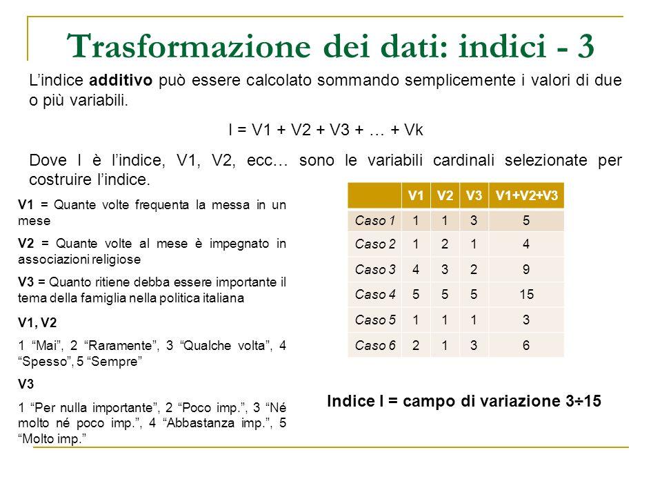 Trasformazione dei dati: indici - 3 Lindice additivo può essere calcolato sommando semplicemente i valori di due o più variabili.