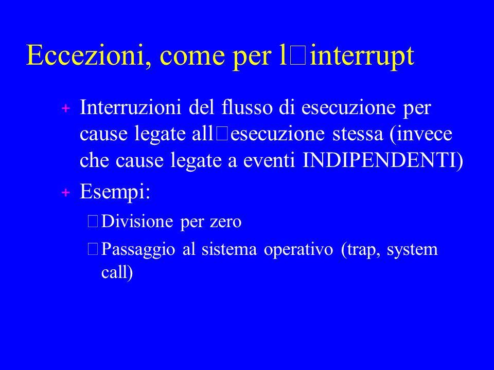 Eccezioni, come per l ' interrupt Interruzioni del flusso di esecuzione per cause legate all ' esecuzione stessa (invece che cause legate a eventi INDIPENDENTI) + Esempi: –Divisione per zero –Passaggio al sistema operativo (trap, system call)