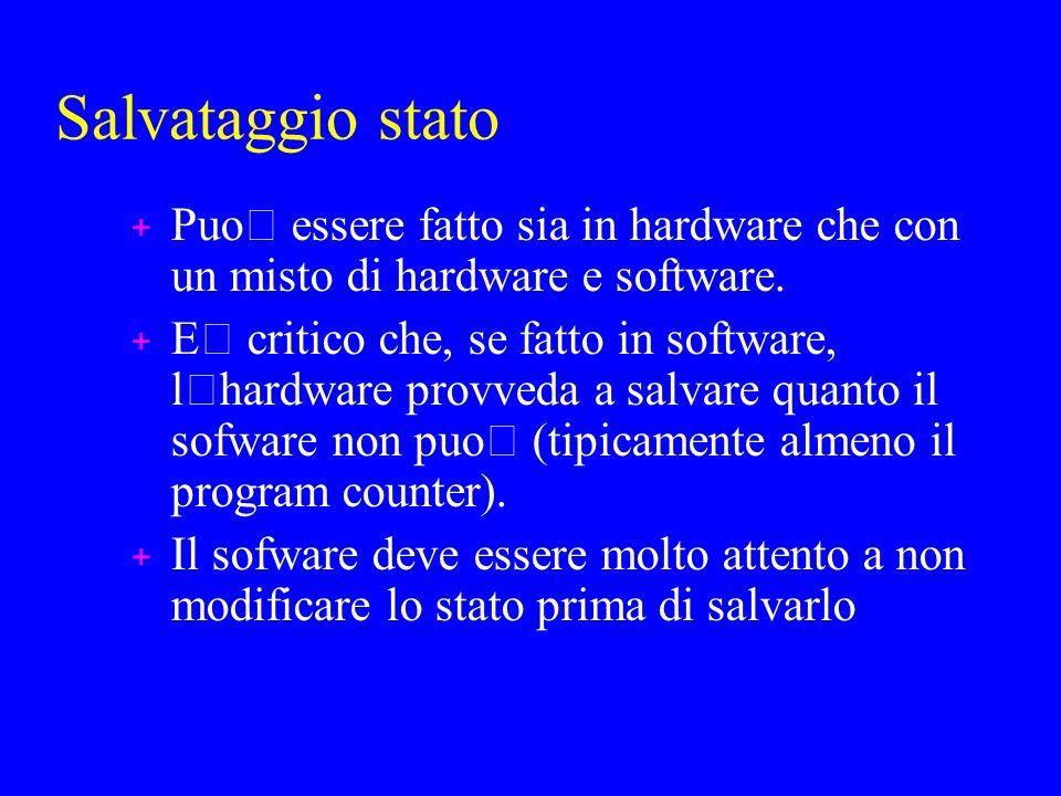 Salvataggio stato Puo ' essere fatto sia in hardware che con un misto di hardware e software.