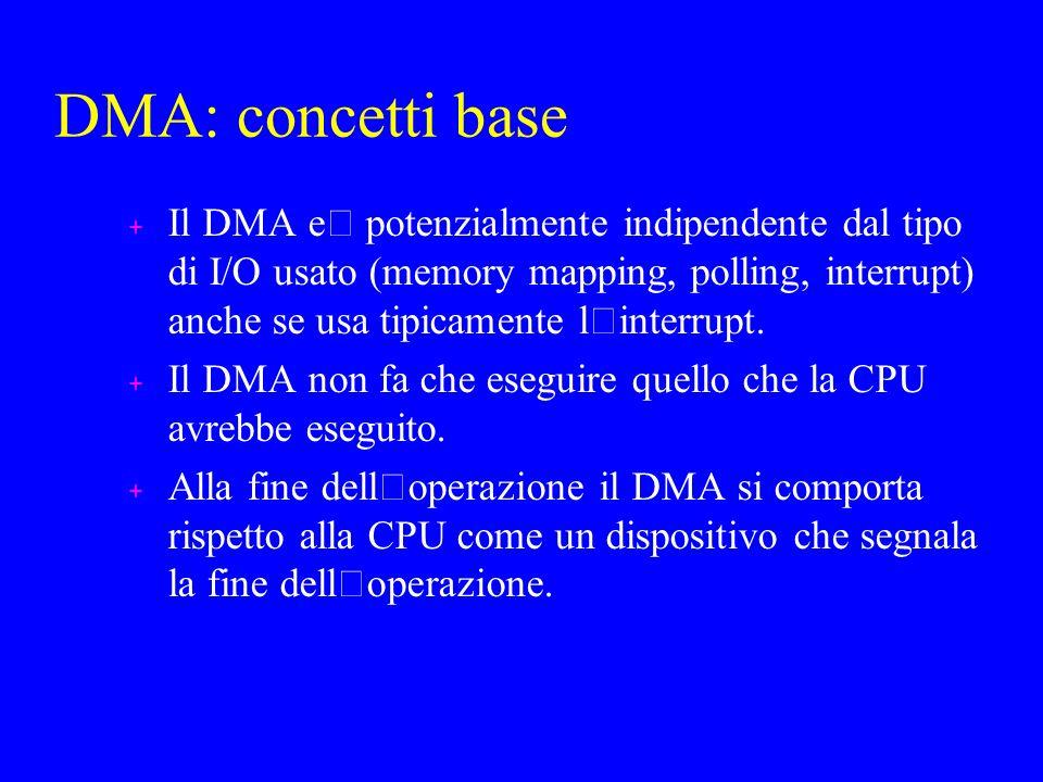 DMA: concetti base Il DMA e ' potenzialmente indipendente dal tipo di I/O usato (memory mapping, polling, interrupt) anche se usa tipicamente l ' interrupt.