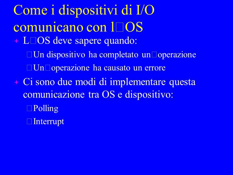 Come i dispositivi di I/O comunicano con l ' OS L ' OS deve sapere quando: Un dispositivo ha completato un ' operazione Un ' operazione ha causato un errore + Ci sono due modi di implementare questa comunicazione tra OS e dispositivo: –Polling –Interrupt
