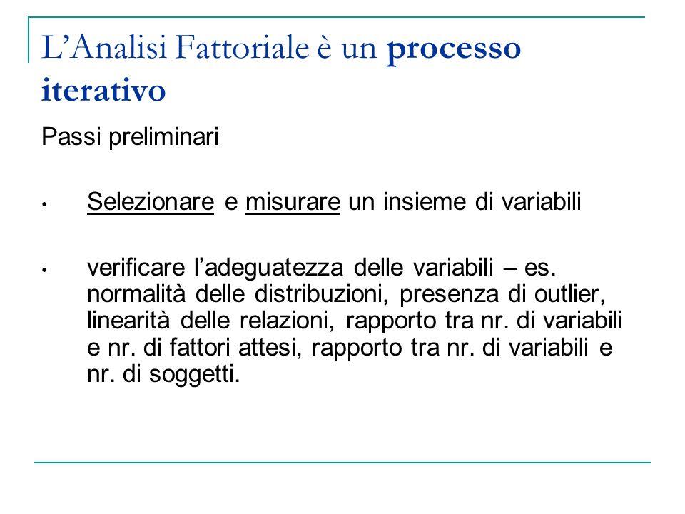 LAnalisi Fattoriale è un processo iterativo Analisi fattoriale (processo iterativo) 1.